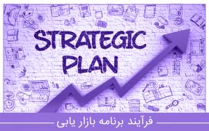برنامه استراتژی 300x188 برنامه استراتژی