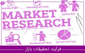 تحقیقات بازار 300x188 تحقیقات بازار