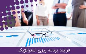 فرایند برنامه ریزی استراتژیک 300x188 فرایند برنامه ریزی استراتژیک