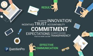 54 Commitment to Work 300x180 54 Commitment to Work