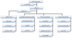 Chart Minar ga 300x169 Chart Minar ga