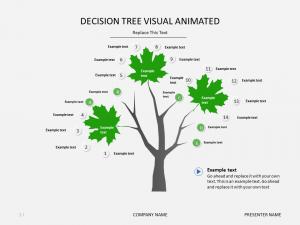 Decision Tree Visual Animated original 300x225 Decision Tree Visual Animated original