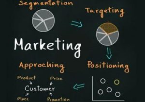 marketing plan 300x210 marketing plan