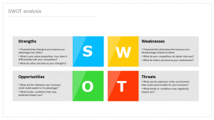 website swot analysis template free editable swot analysis ppt template 20 slides ideas 1024x576 300x169 website swot analysis template free editable swot analysis ppt template 20 slides ideas 1024x576