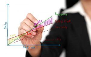 bigstock Break Even Point Analysis  300x188 bigstock Break Even Point Analysis