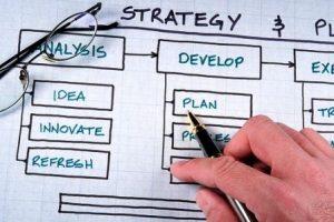 marketingstrategy 300x200 marketingstrategy