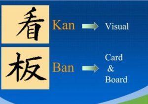 Name of Kanban nabat 300x211 300x211 کان بان