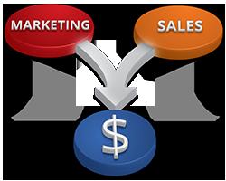 marketing sales alignment marketing sales alignment