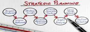 فرآیند برنامه ریزی استراتژیک 300x107 فرآیند برنامه ریزی استراتژیک