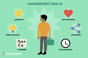 management skills list 2062427 final 5b733e7fc9e77c00572eaf3d 300x200 management skills list 2062427 final 5b733e7fc9e77c00572eaf3d