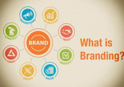 what is branding why branding is important alter eg communications 420x294 بازاریابی ، فروش ، مدیریت